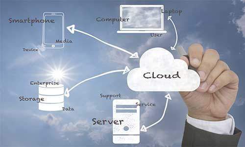 cloud computing, ourit department, jackson ms